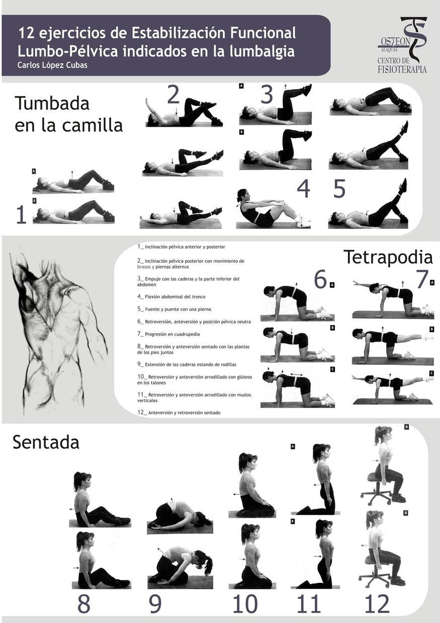 A la tos surge el dolor en la espalda